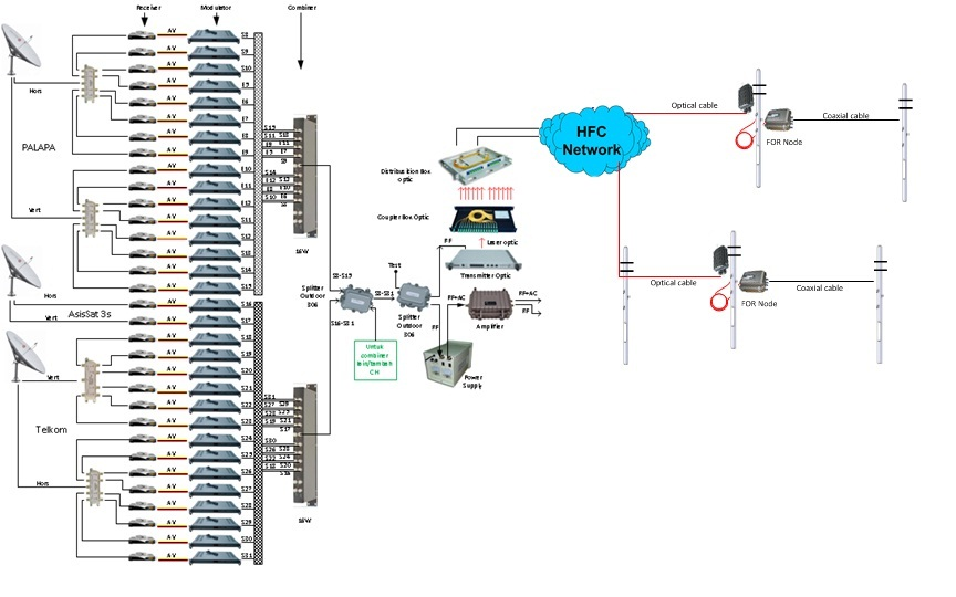 Cat V Wiring Diagram : Matv wiring diagram satellite